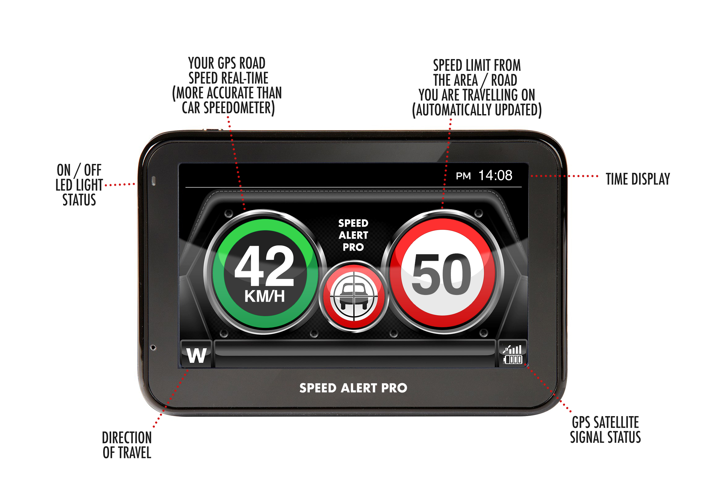 SPEED ALERT PRO DISPLAY DESCRIPTION